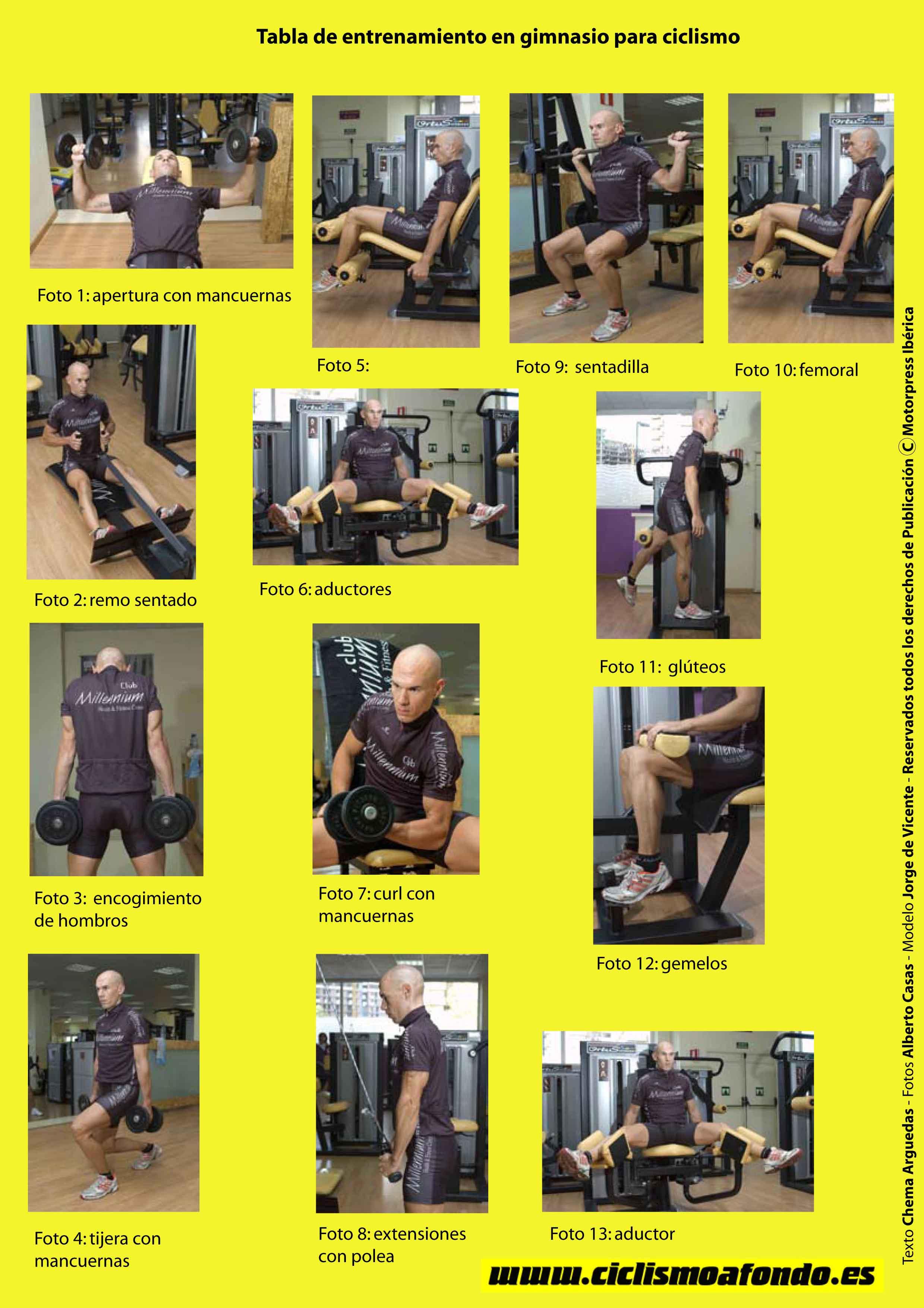Tabla de entrenamiento en gimnasio i tabla de for Entrenamiento gimnasio