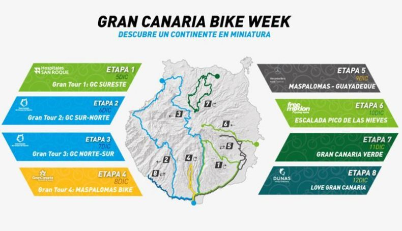 gran canaria bike week etapas