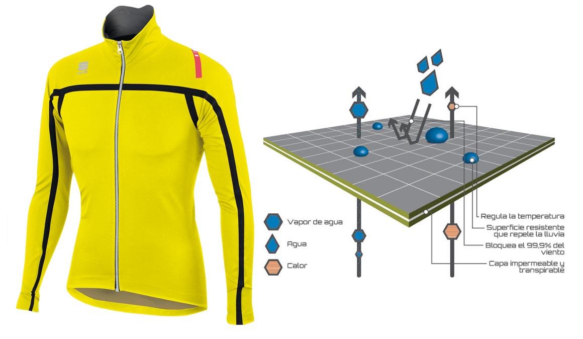 Sportful y Polartec crean una chaqueta impermeable más transpirable