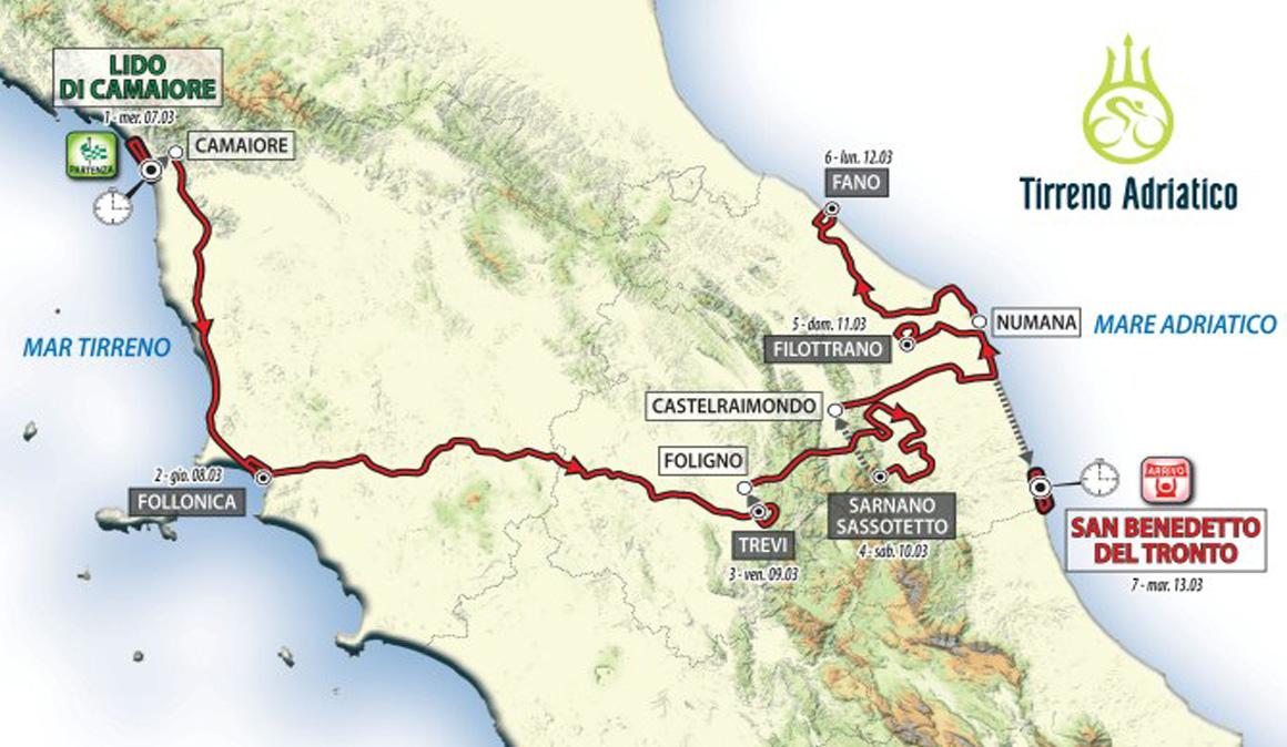 Cartel de lujo en la Tirreno-Adriático