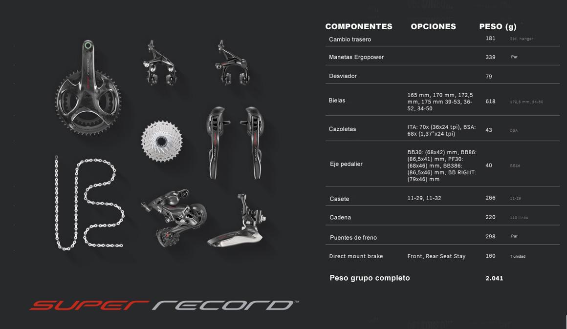 Campagnolo Super Record y Record 12 velocidades