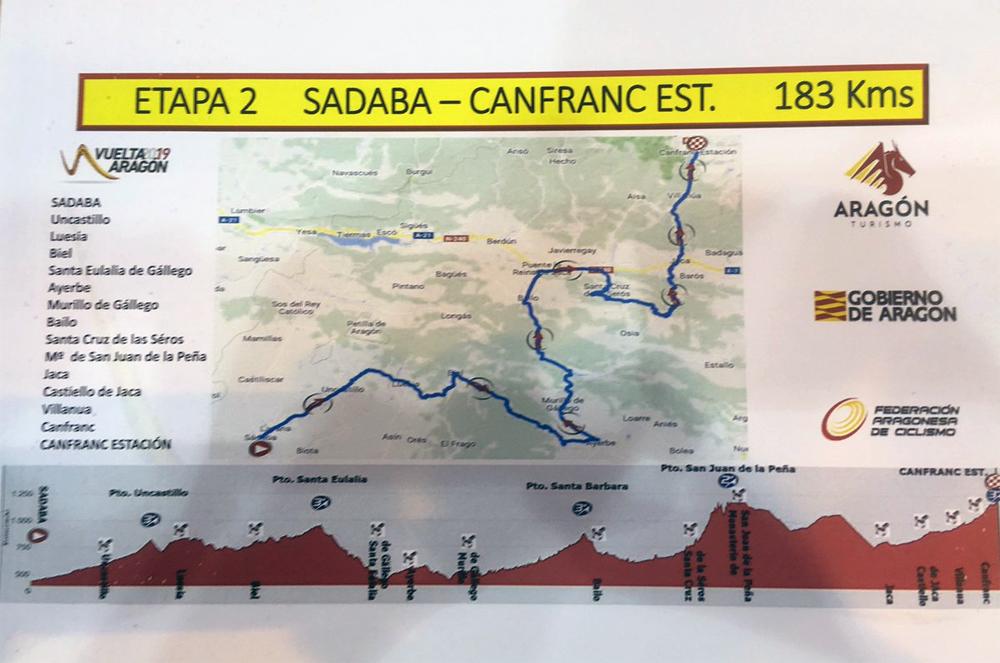 La Vuelta a Aragón regresa de nuevo a las carreteras con tres etapas en su menú