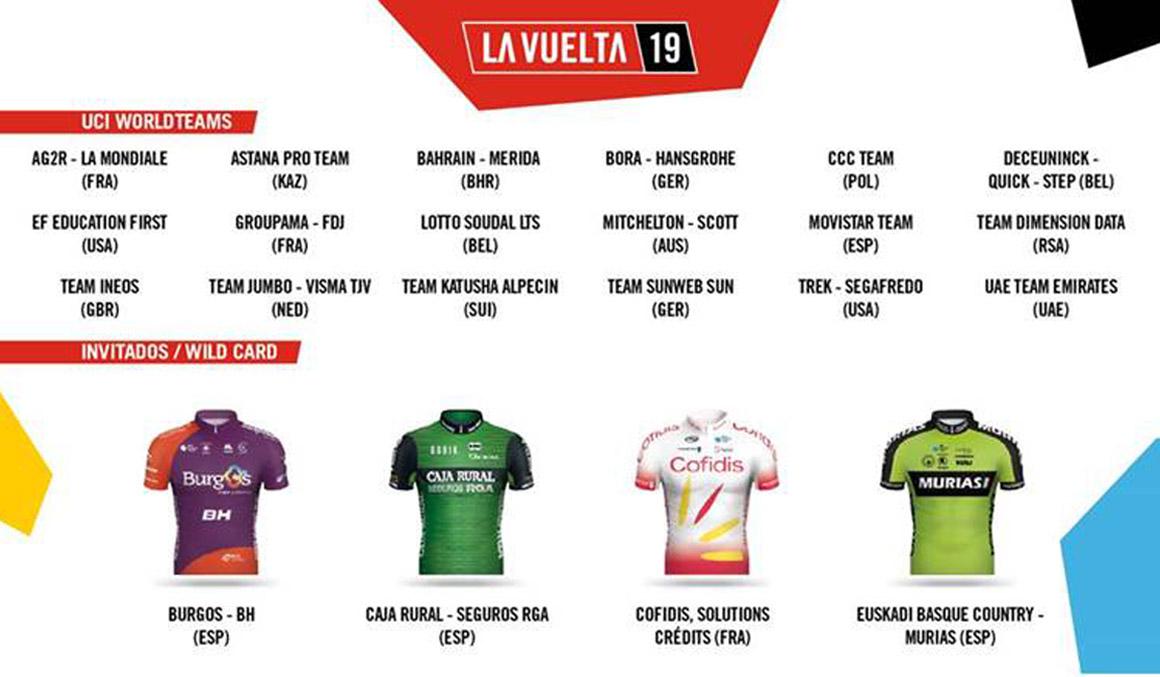 Caja Rural, Burgos-BH, Euskadi-Murias y Cofidis, invitados a La Vuelta 2019