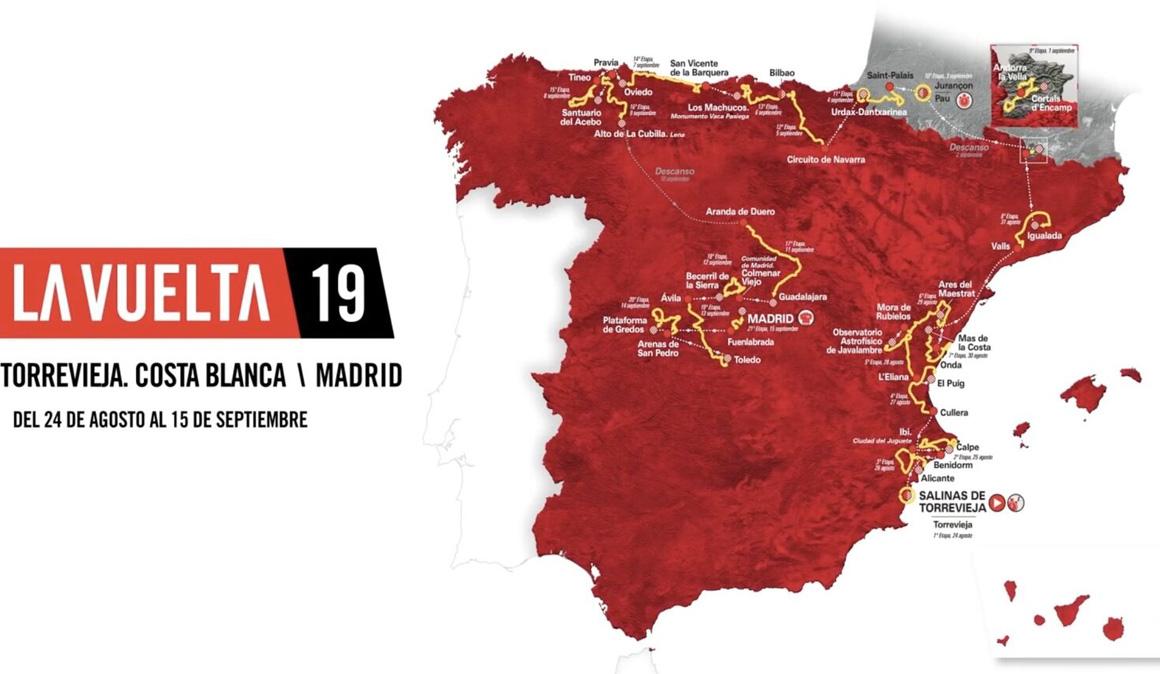 Recorrido y perfiles de las 21 etapas de La Vuelta 2019