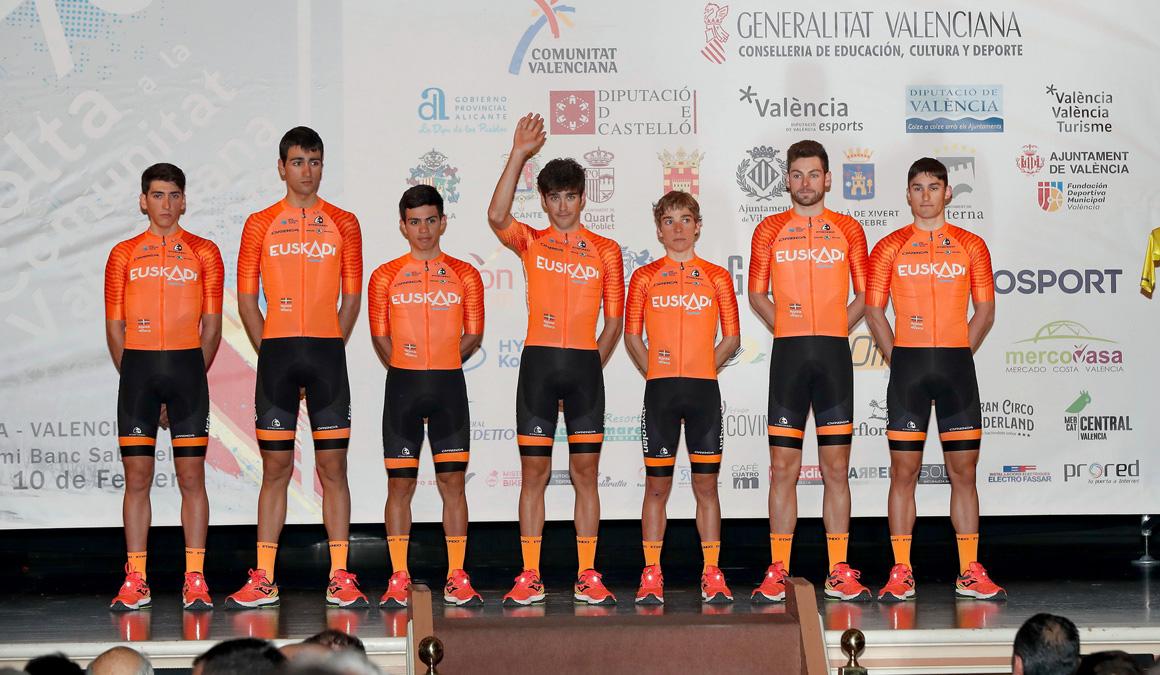 La Fundación Euskadi salta de categoría y será Profesional Continental en 2020