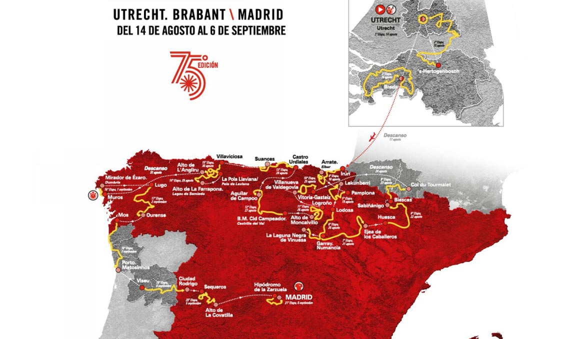 El recorrido de la Vuelta 2020